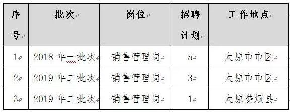 中国人寿太原分公司2018、2019二批次招聘公告