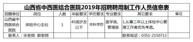 山西省中西医结合医院2019招聘工作人员公告